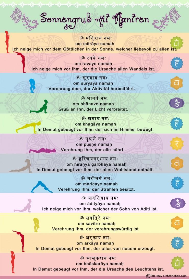 Wanddeko Yoga Übungsanleitung Sonnengruss Mantra